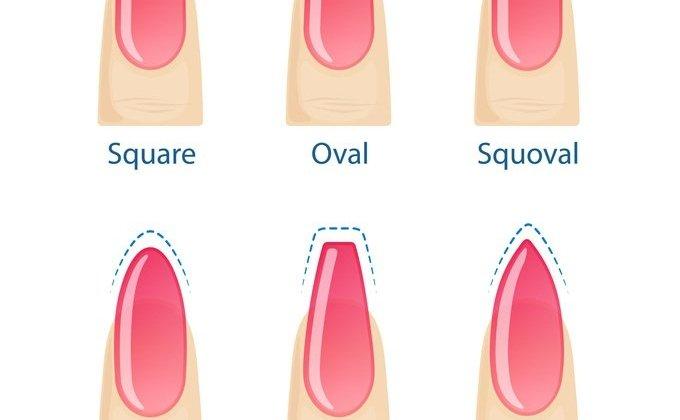 forma delle unghie ricostruzione
